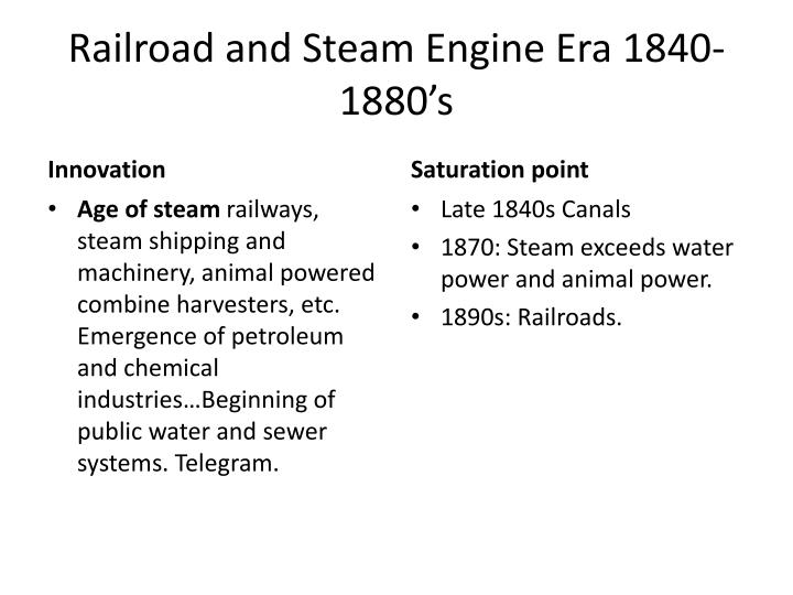 Railroad and Steam Engine