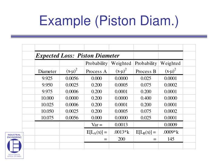 Example (Piston Diam.)