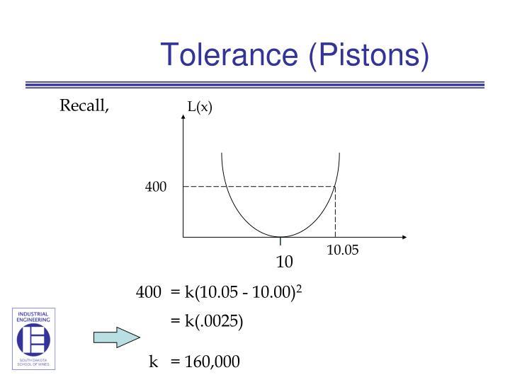 Tolerance (Pistons)