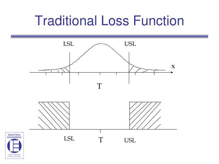 Traditional Loss Function