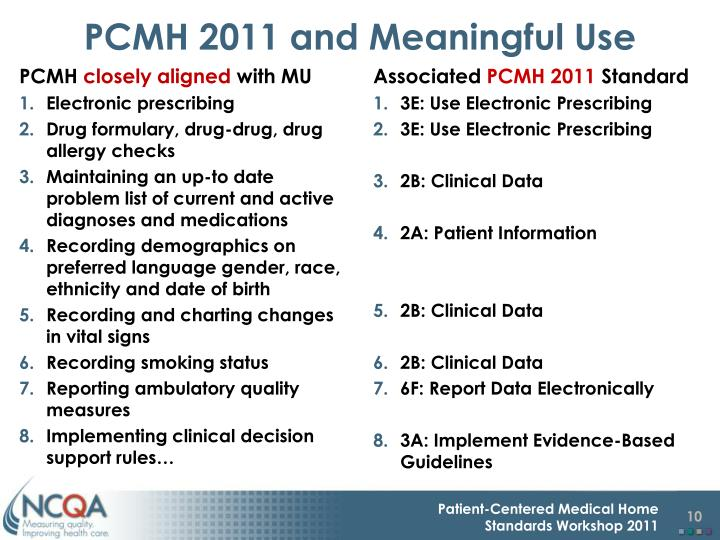 PCMH 2011 and Meaningful Use