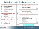 pcmh 2011 content and scoring