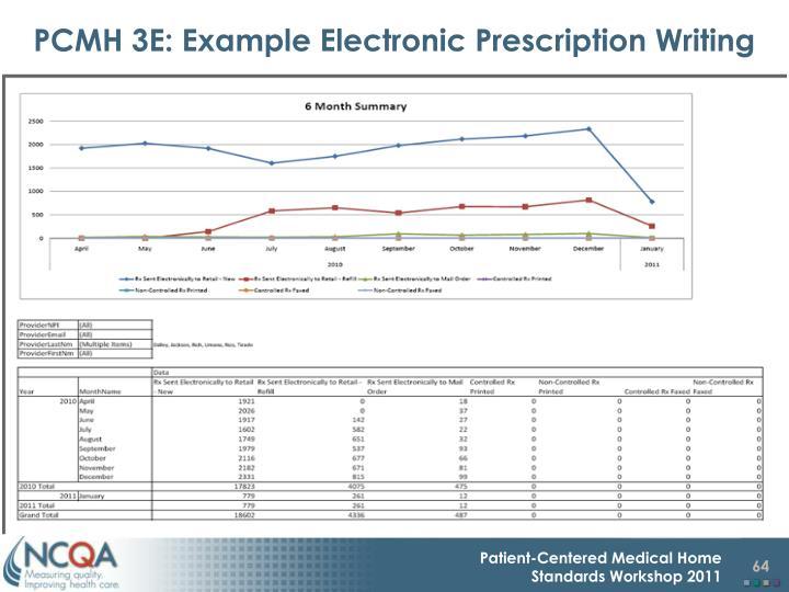PCMH 3E: Example Electronic Prescription Writing
