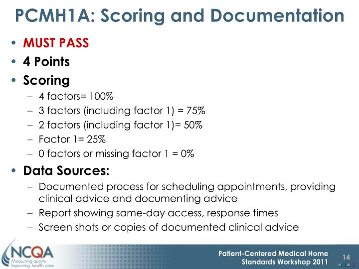 PCMH1A: Scoring and Documentation