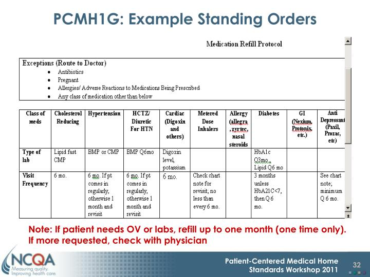 PCMH1G: Example Standing Orders