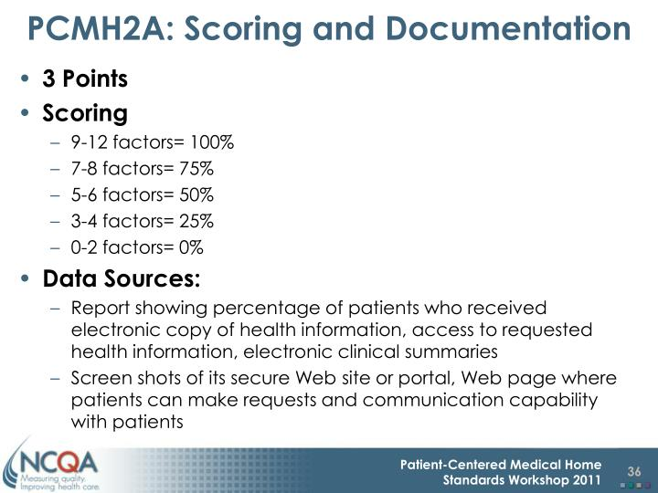 PCMH2A: Scoring and Documentation