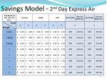 savings model 2 nd day express air