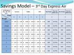 savings model 3 rd day express air