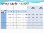 savings model ground