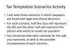 tax temptation scenarios activity