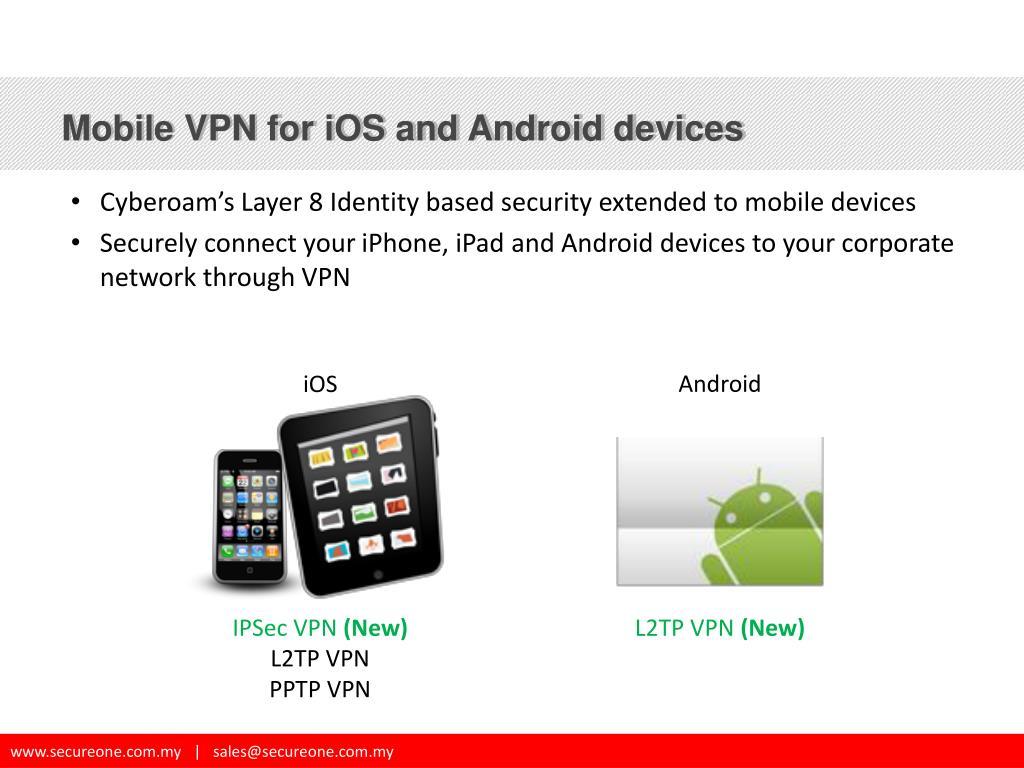 Cyberoam Login For Iphone