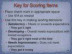 key for scoring items