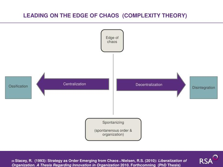 LEADING ON THE EDGE OF CHAOS  (COMPLEXITY THEORY)