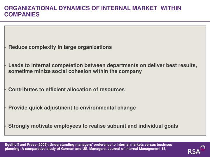 ORGANIZATIONAL DYNAMICS OF INTERNAL MARKET  WITHIN COMPANIES
