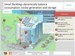 smart buildings dynamically balance consumption onsite generation and storage