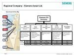 regional company siemens israel ltd