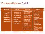 borderless networks portfolio