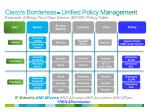 cisco s borderless unified policy management example of bring your own device byod policy table