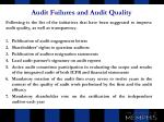 audit failures and audit quality
