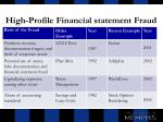 high profile financial statement fraud