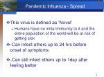 pandemic influenza spread