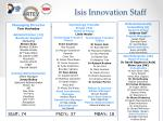 isis innovation staff