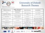 university of oxford research themes
