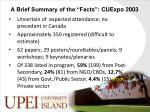 a brief summary of the facts cuexpo 2003