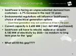 saskatchewan energy demands