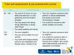 total self assessment job assessment scores