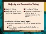 majority and cumulative voting