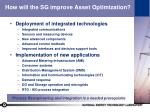 how will the sg improve asset optimization