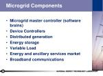 microgrid components