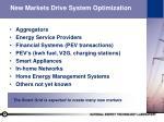 new markets drive system optimization