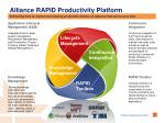 alliance rapid productivity platform