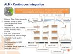 alm continuous integration