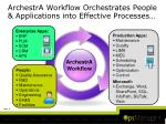archestra workflow orchestrates people applications into effective processes