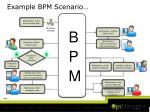 example bpm scenario