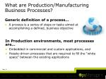 what are production manufacturing business processes