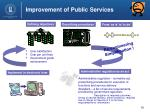improvement of public services