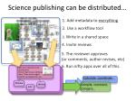 science publishing can be distributed