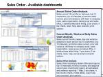 sales order available dashboards