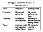 struggles under the articles of confederation