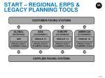 start regional erps legacy planning tools