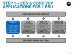 step 1 ebs core vcp applications for 1 sbu
