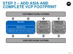 step 2 add asia and complete vcp footprint