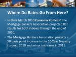 where do rates go from here