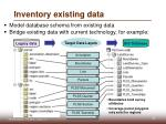 inventory existing data1