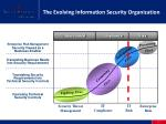 the evolving information security organization
