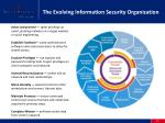 the evolving information security organization3
